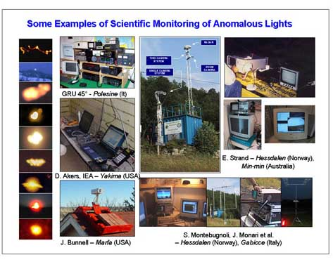 Examples of scientific monitoring of anomaly lights